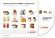 Robot Ménager Bosch Styline - 62372